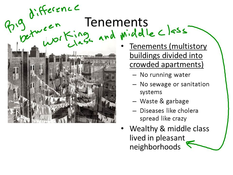 Tenements Tenements (multistory buildings divided into crowded apartments) No running water. No sewage or sanitation systems.