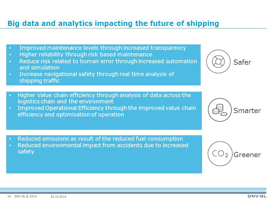 Big data and analytics impacting the future of shipping