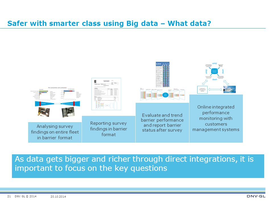 Safer with smarter class using Big data – What data