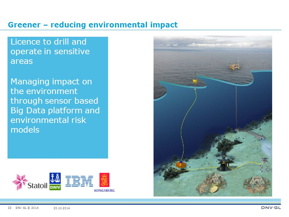 Greener – reducing environmental impact