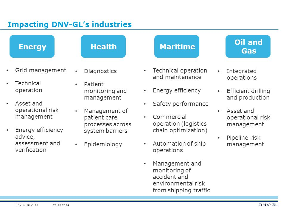 Impacting DNV-GL's industries