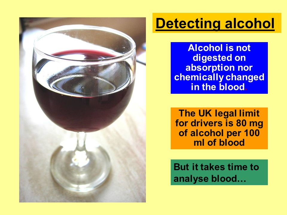 The UK legal limit for drivers is 80 mg of alcohol per 100 ml of blood