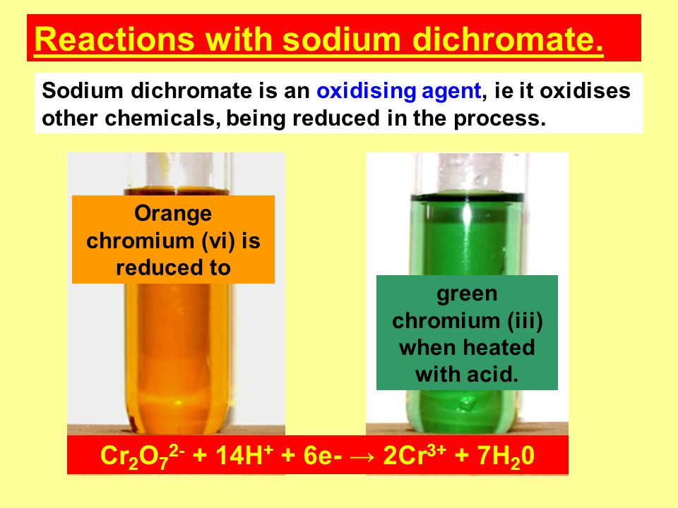 Reactions with sodium dichromate.