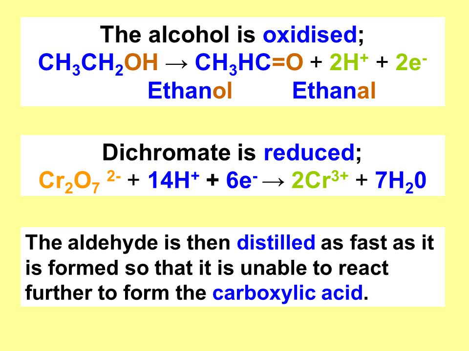 The alcohol is oxidised; Dichromate is reduced;