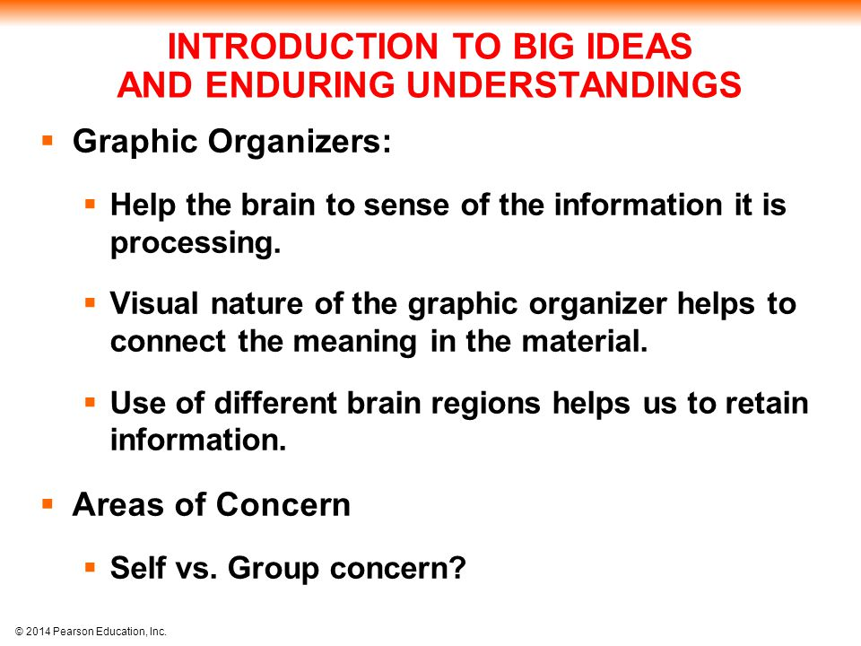 INTRODUCTION TO BIG IDEAS AND ENDURING UNDERSTANDINGS