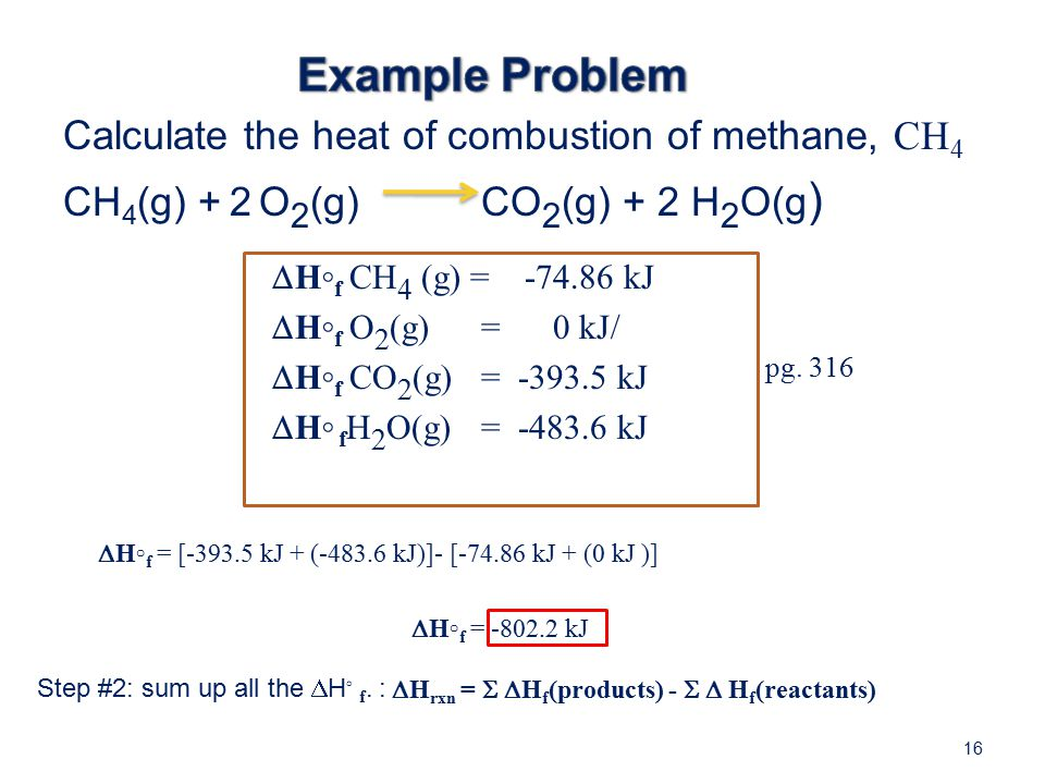 Hrxn =  Hf(products) -   Hf(reactants)