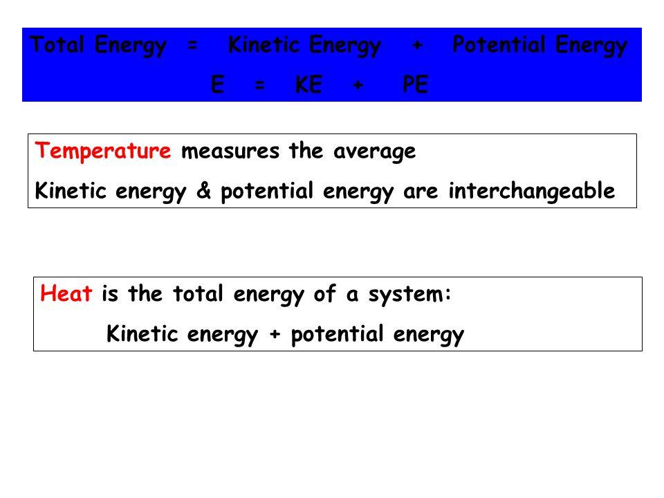 Total Energy = Kinetic Energy + Potential Energy