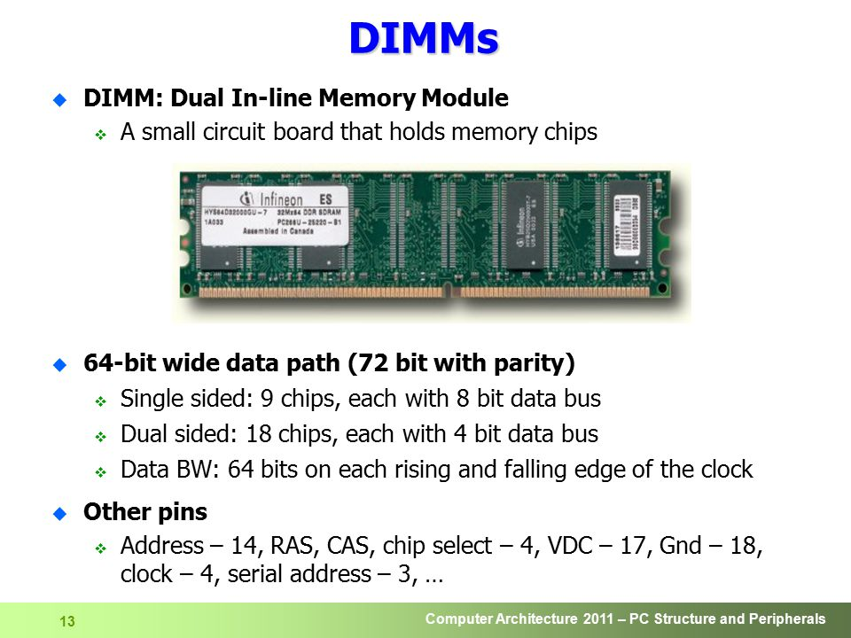 DIMMs DIMM: Dual In-line Memory Module