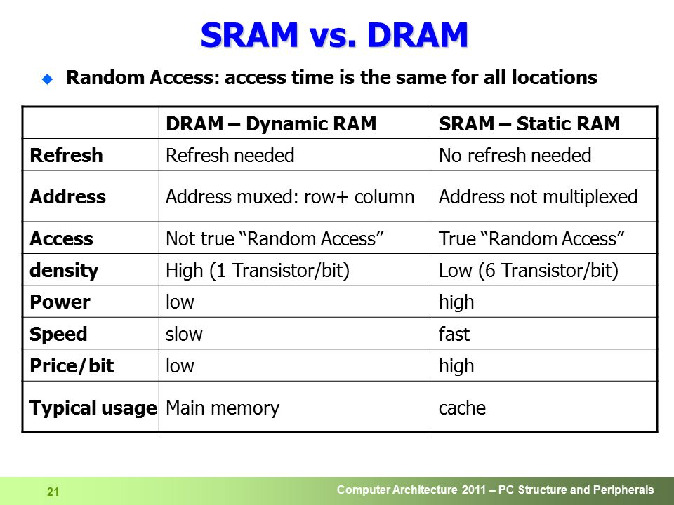 SRAM vs. DRAM Random Access: access time is the same for all locations