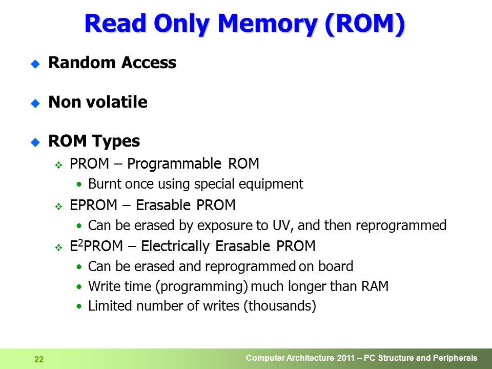 Read Only Memory (ROM) Random Access Non volatile ROM Types