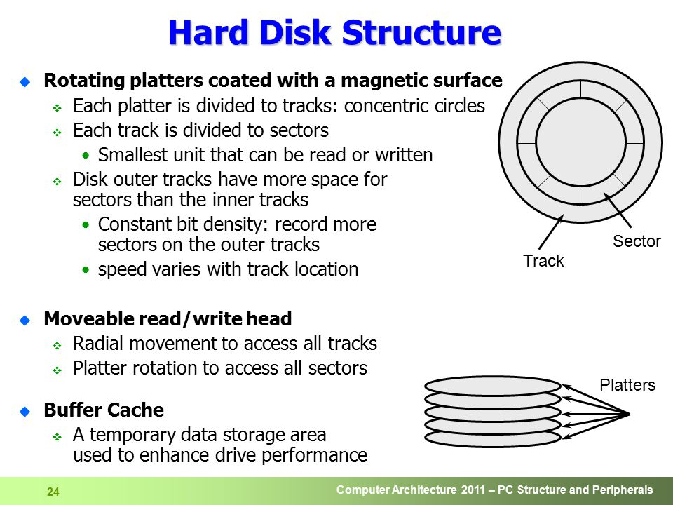 Hard Disk Structure Rotating platters coated with a magnetic surface
