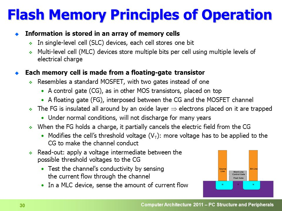 Flash Memory Principles of Operation