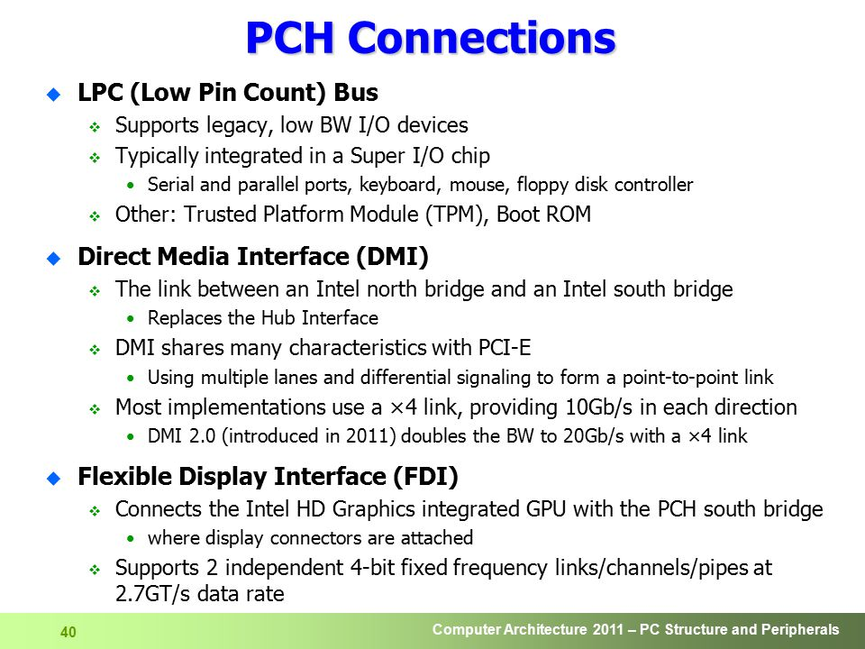 PCH Connections LPC (Low Pin Count) Bus Direct Media Interface (DMI)