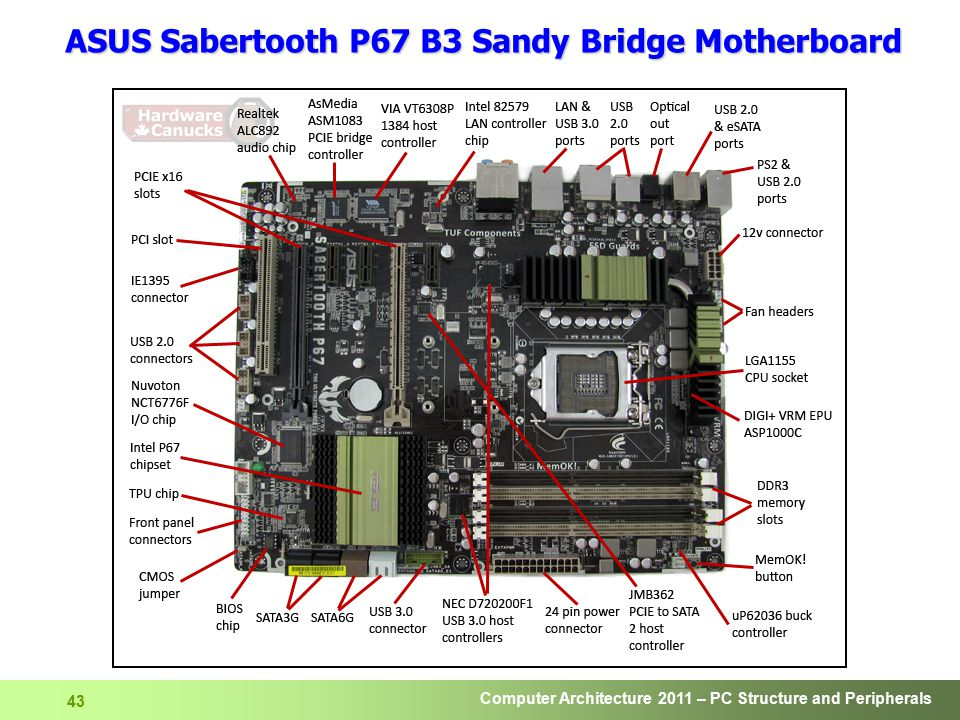 ASUS Sabertooth P67 B3 Sandy Bridge Motherboard