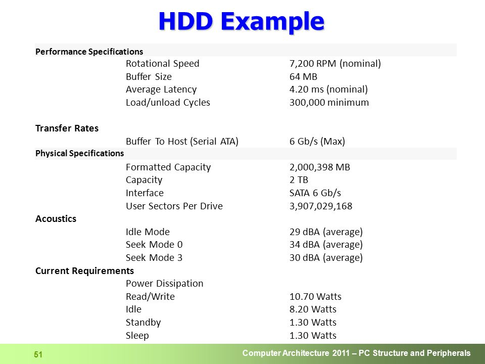 HDD Example Rotational Speed 7,200 RPM (nominal) Buffer Size 64 MB