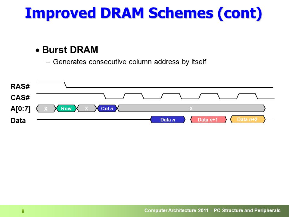 Improved DRAM Schemes (cont)