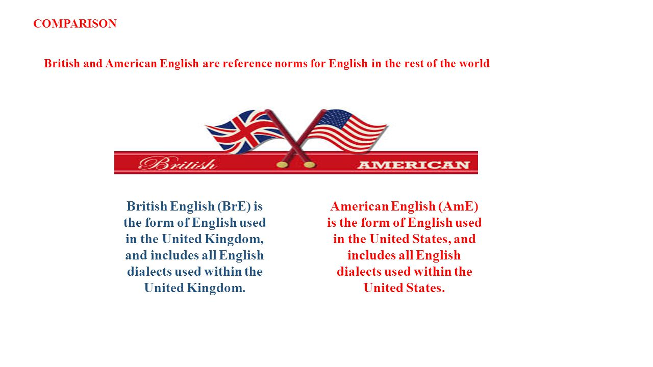 American English (AmE)