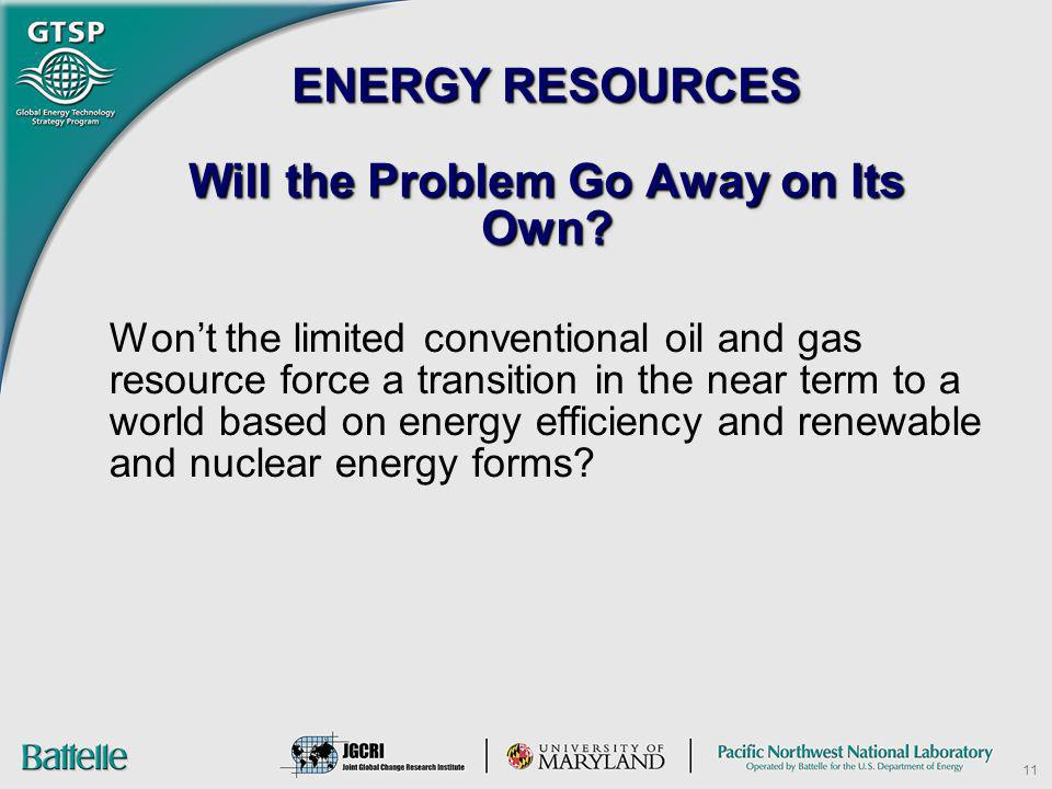 ENERGY RESOURCES Will the Problem Go Away on Its Own