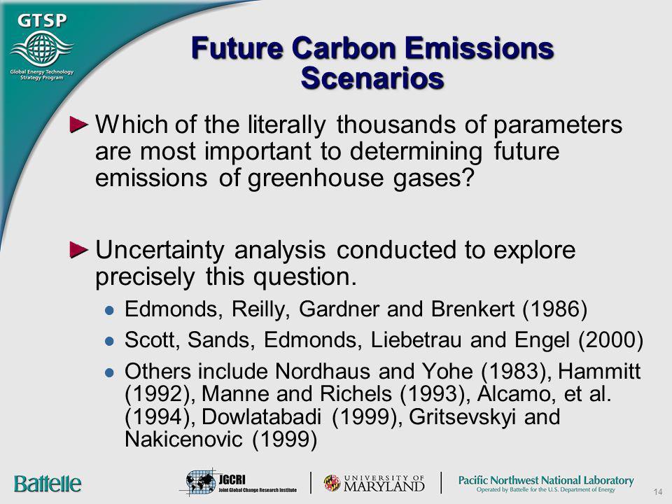 Future Carbon Emissions Scenarios
