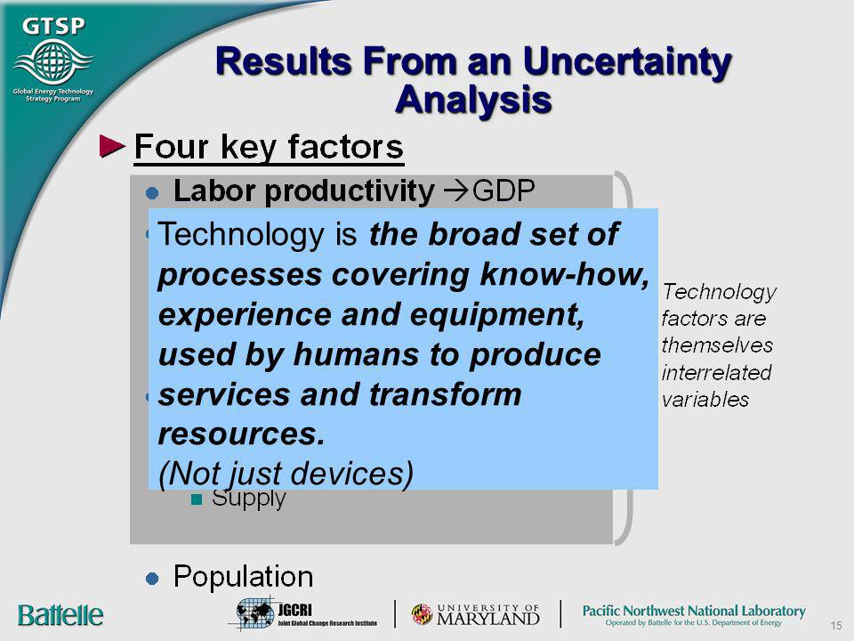 Results From an Uncertainty Analysis