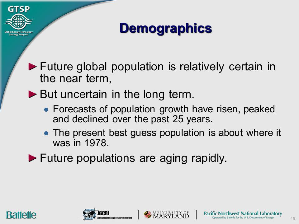 Demographics Future global population is relatively certain in the near term, But uncertain in the long term.