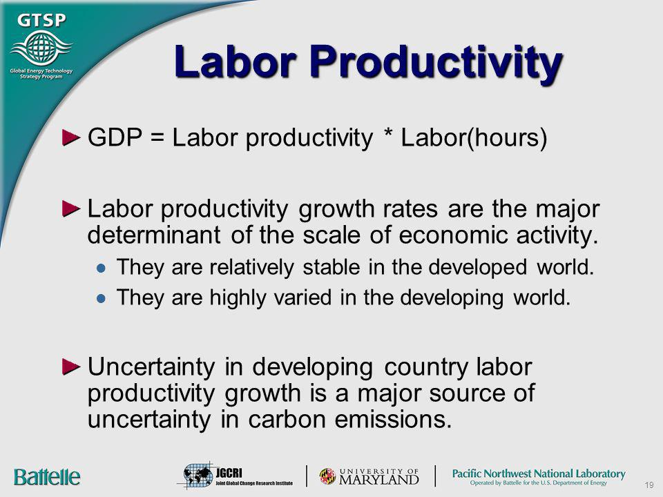 Labor Productivity GDP = Labor productivity * Labor(hours)
