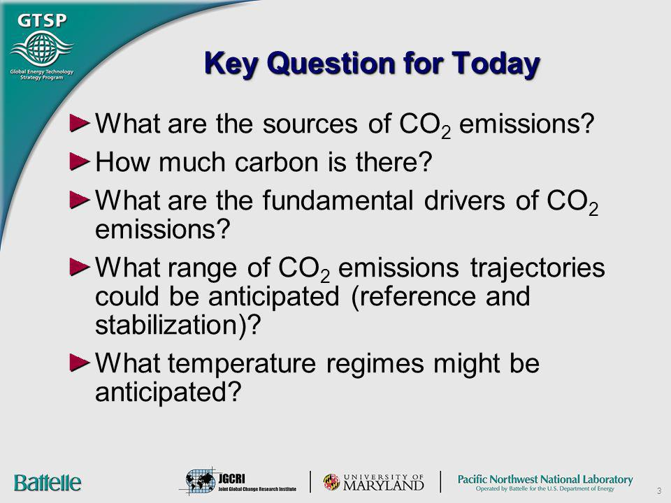 Key Question for Today What are the sources of CO2 emissions