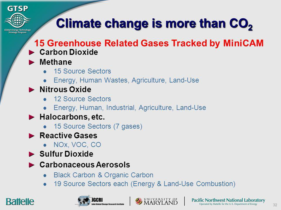 Climate change is more than CO2