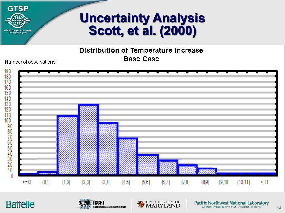 Uncertainty Analysis Scott, et al. (2000)