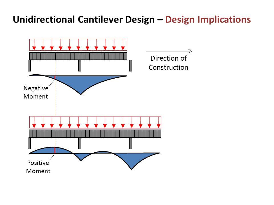 Unidirectional Cantilever Design – Design Implications