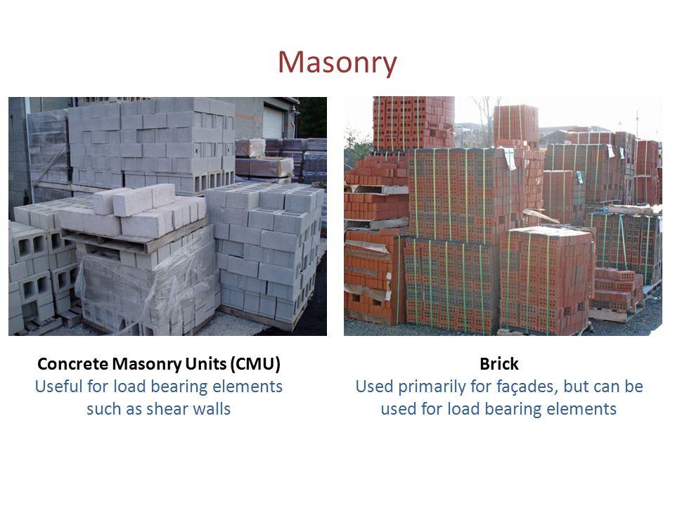 Concrete Masonry Units (CMU)