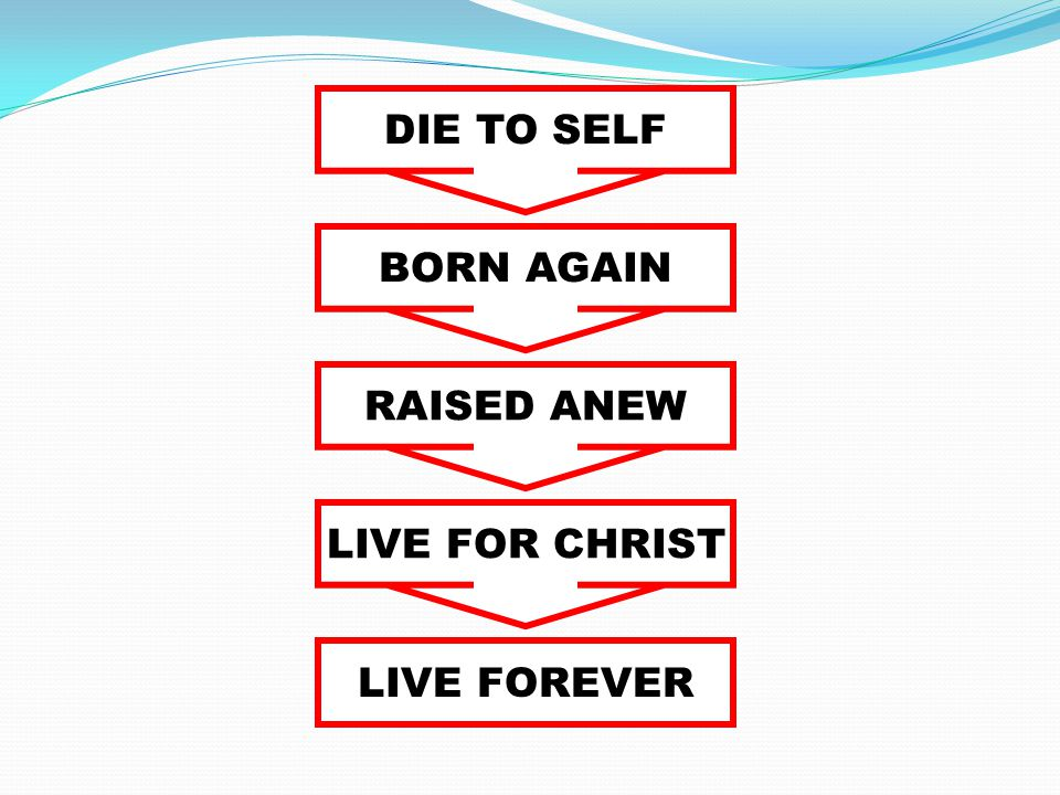 DIE TO SELF BORN AGAIN RAISED ANEW LIVE FOR CHRIST