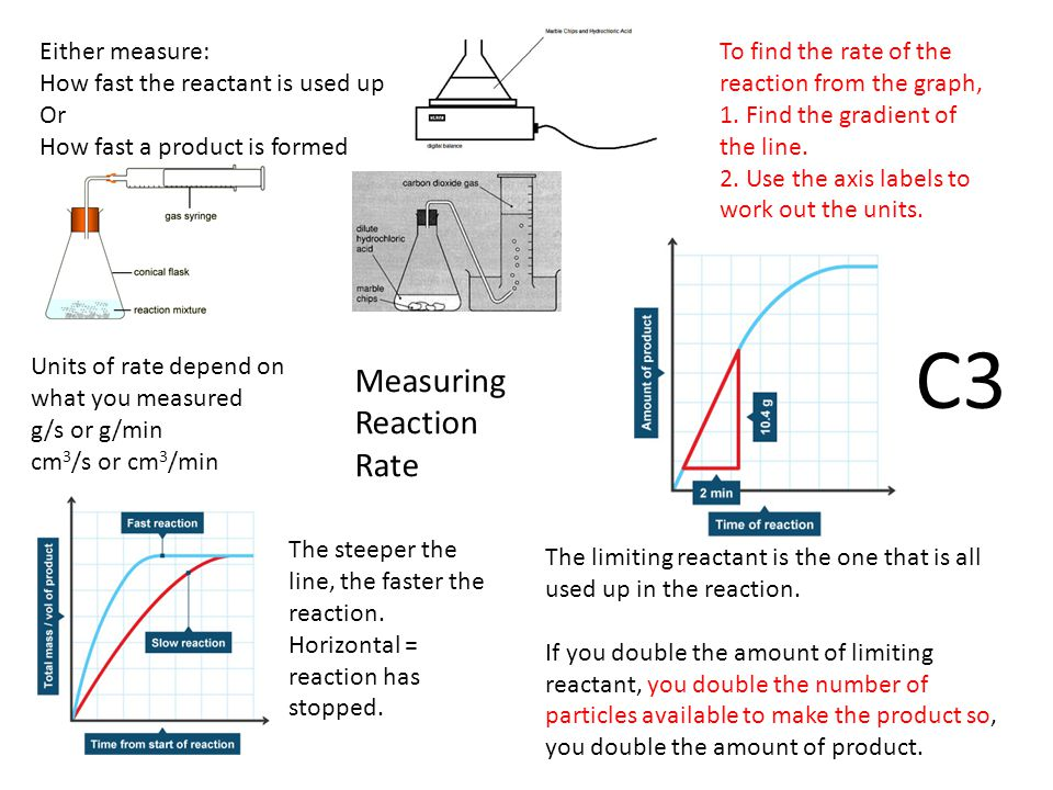 C3 Measuring Reaction Rate Either measure: