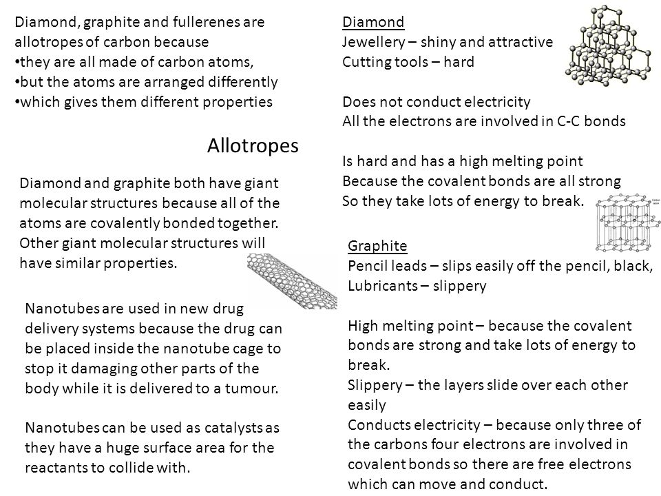 Diamond, graphite and fullerenes are allotropes of carbon because