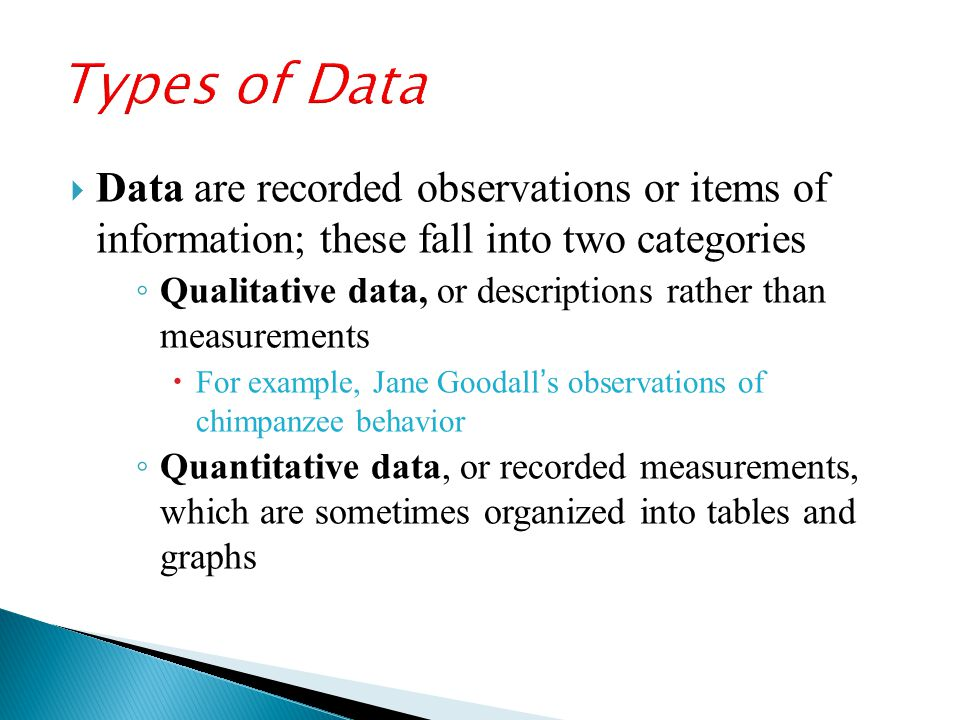 Types of Data Data are recorded observations or items of information; these fall into two categories.