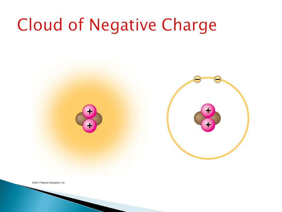Cloud of Negative Charge