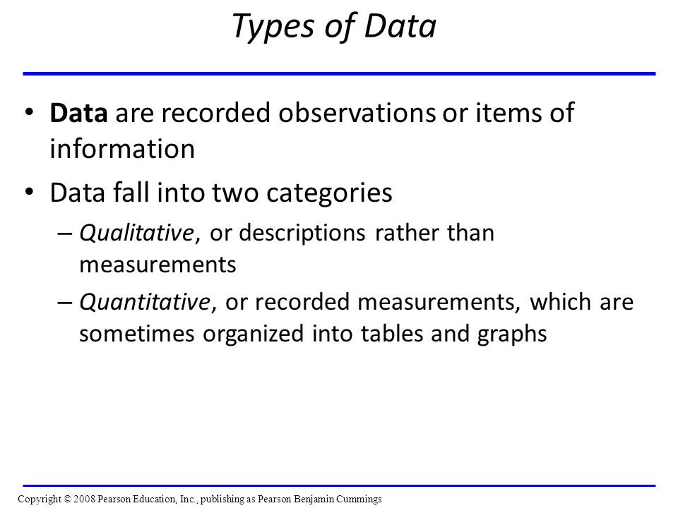 Types of Data Data are recorded observations or items of information