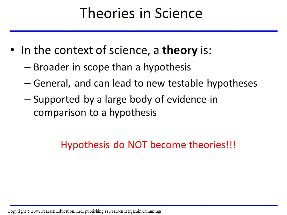 Hypothesis do NOT become theories!!!