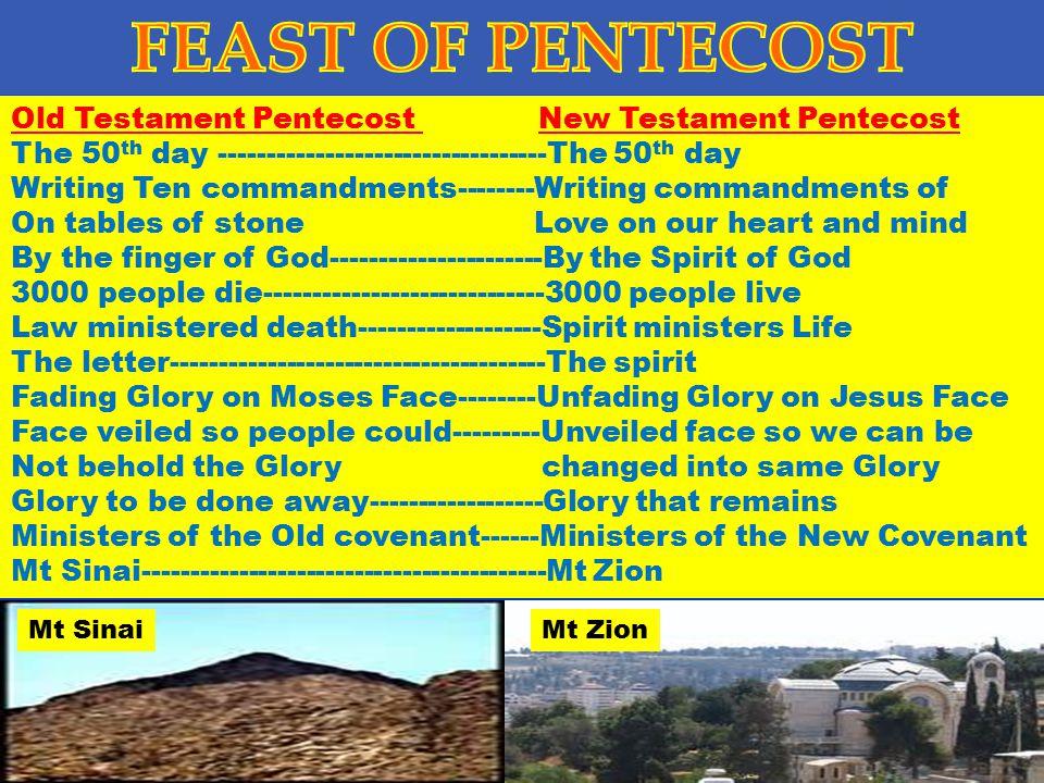 FEAST OF PENTECOST Old Testament Pentecost New Testament Pentecost