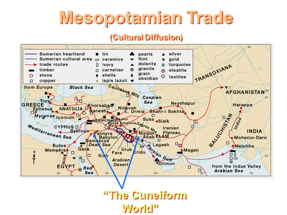 Mesopotamian Trade (Cultural Diffusion) The Cuneiform World