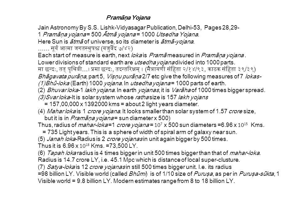 Pramāņa Yojana Jain Astronomy By S.S. Lishk-Vidyasagar Publication, Delhi-53, Pages 28,29-