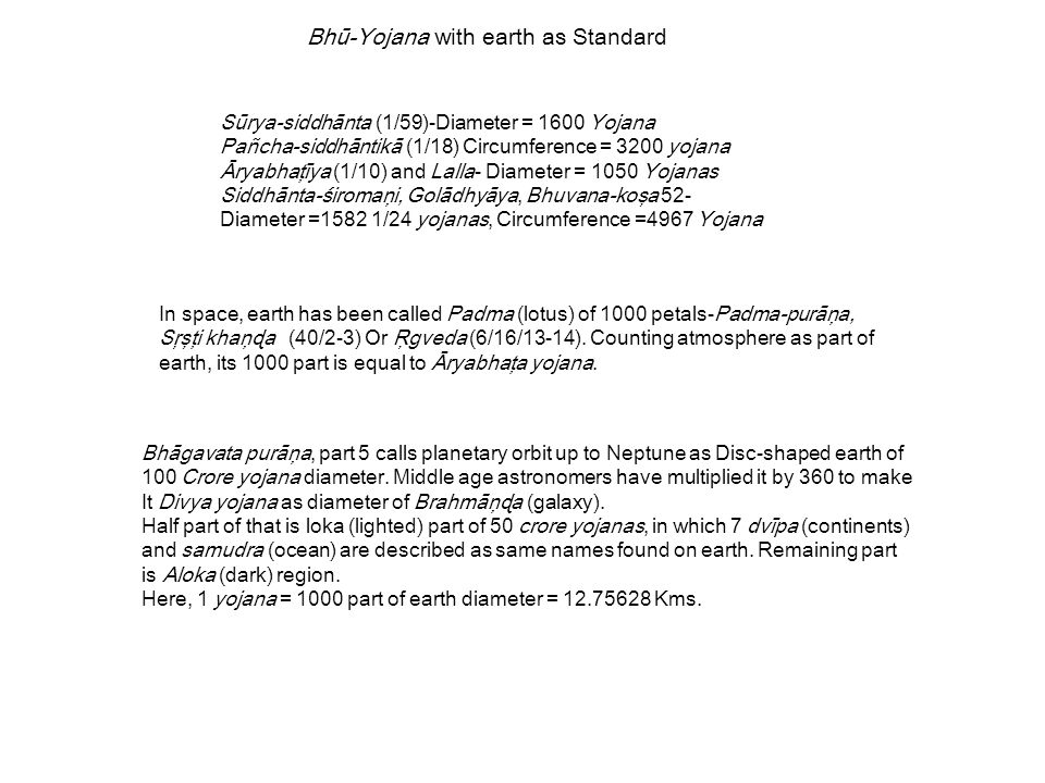 Bhū-Yojana with earth as Standard