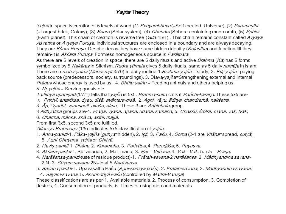 Yajña Theory Yajña in space is creation of 5 levels of world-(1) Svāyambhuva (=Self created, Universe), (2) Parameşţhī.