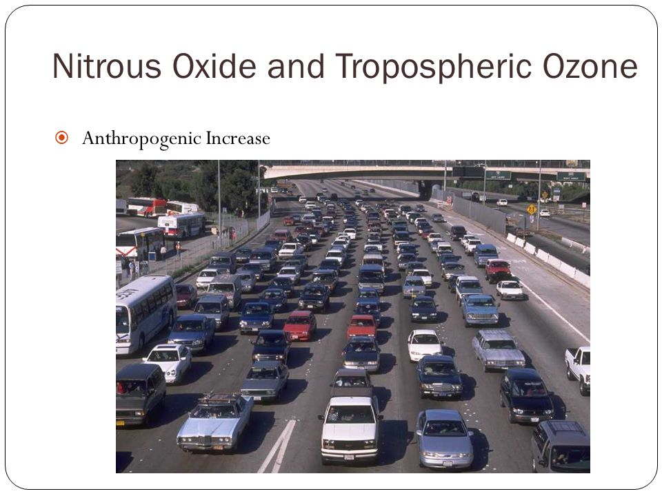 Nitrous Oxide and Tropospheric Ozone