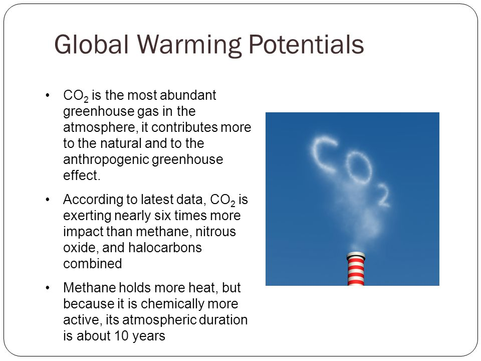 Global Warming Potentials