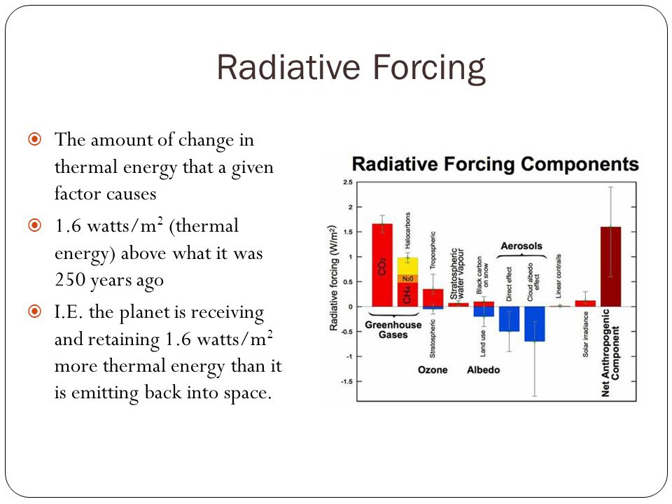 Radiative Forcing The amount of change in thermal energy that a given factor causes. 1.6 watts/m2 (thermal energy) above what it was 250 years ago.