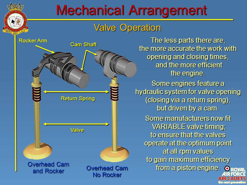 Mechanical Arrangement