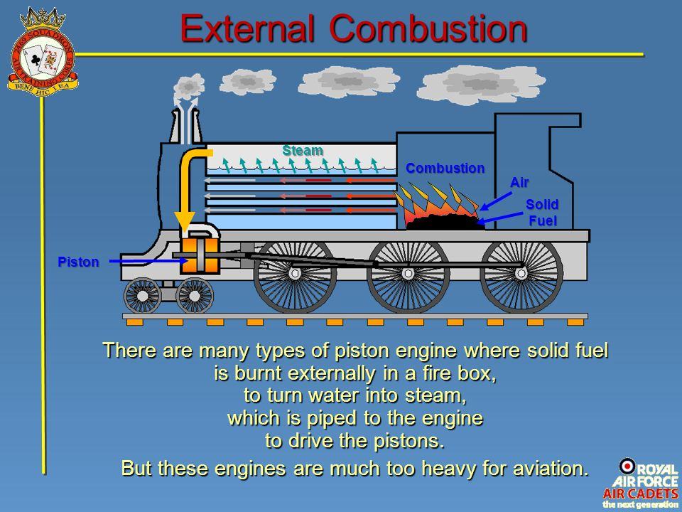 External Combustion Steam. Combustion. Air. Solid Fuel. Piston. There are many types of piston engine where solid fuel.