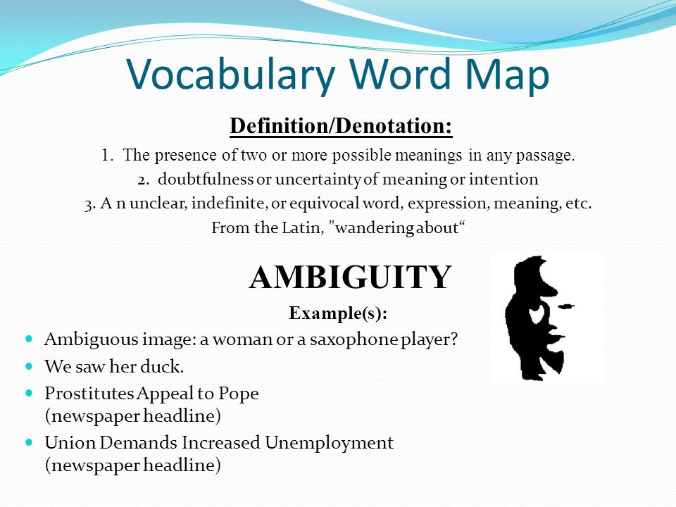 Vocabulary Word Map Example(s):