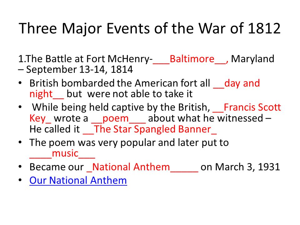 Three Major Events of the War of 1812